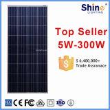 Панель солнечных батарей дешевой высокой эффективности цены 150W поликристаллическая с рамкой алюминиевого сплава