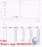 Het injecteerbare Poeder van Trenbolone Enanthate/Tren E voor de Groei CAS van de Spier: 472-61-546