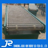 Food Grade Flat Flex Belt Conveyer for Western Food