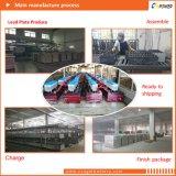 Telecomunicaciones terminales de acceso frontal de la fuente 12V80ah de China y batería delgada solar de la UPS del AGM