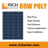 Sonnenkollektor 80W polykristalliner 12V