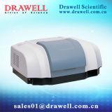 De model dw-Ftir-520A Spectrometer van de Transformatie van Fourier (van FTIR) Infrarode Die Apparatuur van Laboratorium met Hoge Resolutie