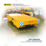 Stahlfabrik Using automatisierte Übergangshilfsmittel motorisierte Laufkatze