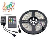 Colore del sensore del suono di musica 30LEDs di DC12V 5050 che cambia l'indicatore luminoso di striscia di RGB LED