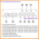 4 sistemas de Mdvr da canaleta com o GPS que segue para a fiscalização do CCTV dos veículos