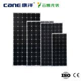 Alto Efficiency 280W 72PCS Solar Cells Solar Module