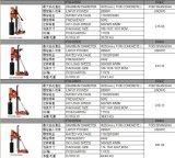 Milling machines, Drill machine, noyau machine de forage (SZJ058018-CF02-255)