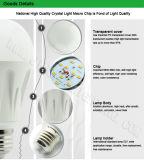 E27/B22 기초를 가진 PBT+Al 5W 7W 9W 12W 15W 18W 20W 85-265V LED 빛