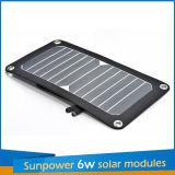 Nécessaire 2016 solaire portatif de panneau de chargeur de Sunpower