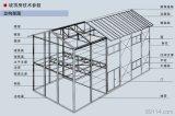 Дешевый полуфабрикат материал стальной структуры с оцинкованной жестью