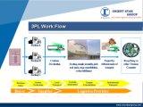 Logistica professionale Service Provider dalla Cina al mondo