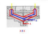 HDPE ABA especial três camadas da maquinaria de sopro da película