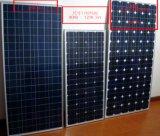 Controlemechanisme van de Last van Hanfong PWM het Zonne60A voor Verkoop