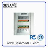 Controlador de acesso à rede com atendimento no tempo (SOTA650)