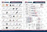 La chaîne a vu barrer d'Assemblée/carburateur/hors-d'oeuvres/embrayage/guide de cylindre de pièces de rechange/chaîne