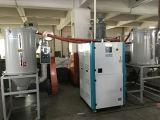 Dehumidifier горячего надувательства пластичной индустрии Dehumidifying более сухой Desiccant