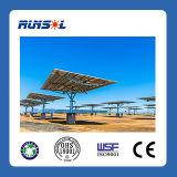 Inseguitore solare di asse doppio astuto con controllo di MPPT