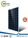 Mono painel solar padrão 260W