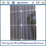 mono painéis 260W-345W solares cristalinos