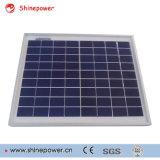 el panel solar policristalino 20W para la luz del LED