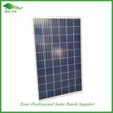 Comitato solare a energia solare 250W del sistema solare di prezzi di fabbrica poli
