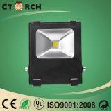 Projeto profissional de Ctorch que funde o projector 10W com alta qualidade