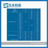 De industriële Chemische producten van de Zeldzame aarde van het Chloride Lacl3 van het Lanthaan
