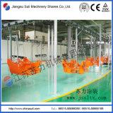 Het Schilderen van de Deklaag van de Machines van de Bouw van China Suli Industriële Automatische Lijn