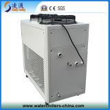 Refrigeratore di acqua raffreddato aria industriale a forma di scatola