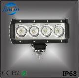 CREE LED de Yourparts 40W luz auto del punto de 7.3 pulgadas (YP-8101)