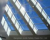 天窓(高い可視ライトの伝送)のための薄板にされたガラス