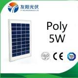 Mini comitato solare 5watt con costo di trasporto poco costoso