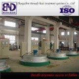 Fornace della nitrurazione del pozzo per il trattamento termico
