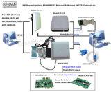 Lecteur de long terme de mètres du lecteur de RFID 6-10 de fréquence ultra-haute pour le système de stationnement (SR-5109)
