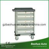 Шкаф инструмента/алюминиевый случай инструмента Fy-805 Alloy&Iron