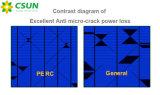 Premier Csun260-60p panneau solaire Choice polycristallin pour le projet de large échelle