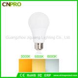 Nuevo diseño de ahorro de energía 9W E27 E26 B22 luz del día LED lámpara de las bombillas de iluminación