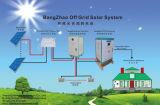 inverseur solaire d'application de contrôleur système de la tension 480V évaluée