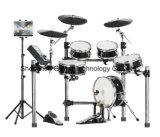 De dubbele Uitrustingen van de Trommel van het Gezicht Elektrische/Ondergeschikt Drumstel