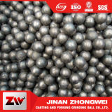 Bola de pulido Wear-Resistant de la forja y del bastidor
