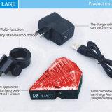 Bicycle USB Rechargeable Bike Lightのための8LEDレーザーTail Light