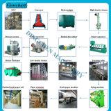 Buen papel de Kraft del alambre de la alta calidad y máquina de ondulación de la fabricación de papel