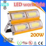 옥외 사용 LED 가벼운 폭발 방지 LED 투광램프