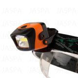 새로운 옥수수 속 LED 헤드라이트 (21-1F6050)