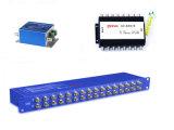 1, 4, 8, 16, 24 protetores de impulso das portas BNC (dispositivo de proteção do impulso) protege o vídeo da fiscalização do cabo coaxial