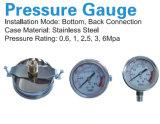 Raccordement du fond de mètre de pression avec de l'huile pour l'équipement de l'eau