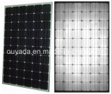 250W Monocrystalline Solar Productsの最もよいPrice