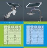 Jardin solaire de lumière de grille de l'éclairage LED DEL de Bridgelux