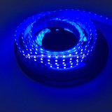 Tira do diodo emissor de luz do RGB com controlador
