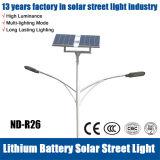 12V 40-100ah Solarstraßenlaternemit doppeltem Lampen-Gehäuse